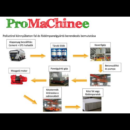 ProMachinee EPSC Pro 05, Polisztirol Könnyűbeton Fal- és Födémpanel Gyártó Gép